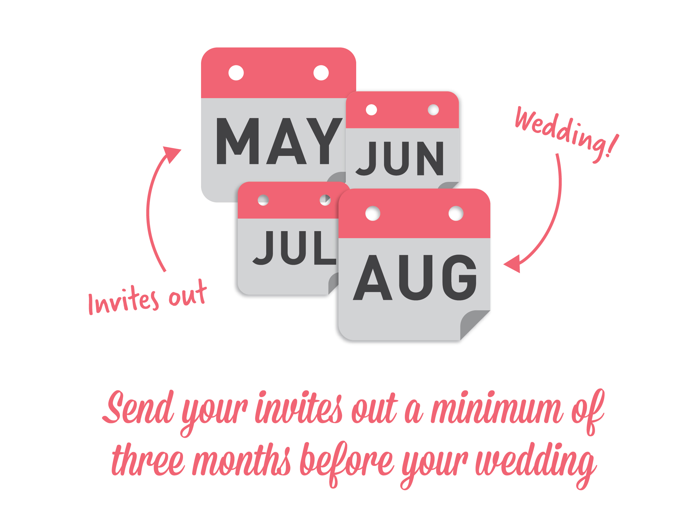 TopTenWeddingInvitationTips